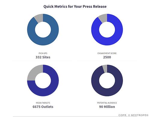 PRtrax Quick Metrics 2017